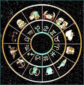 Segni zodiacali e i 4 elementi
